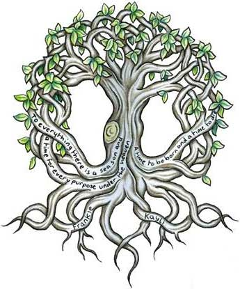 Celtic Tree of Life Tattoos for Women